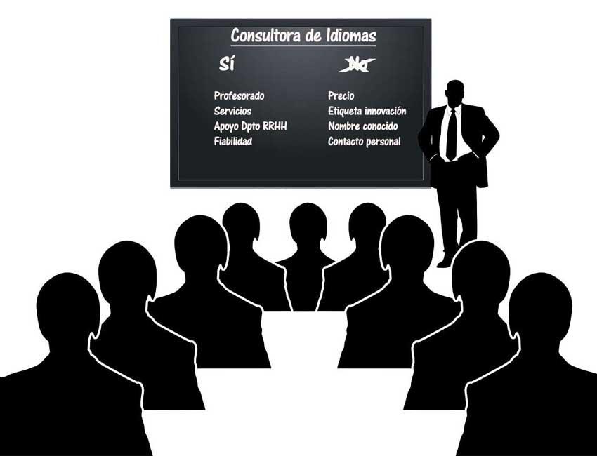 consultora-idiomas